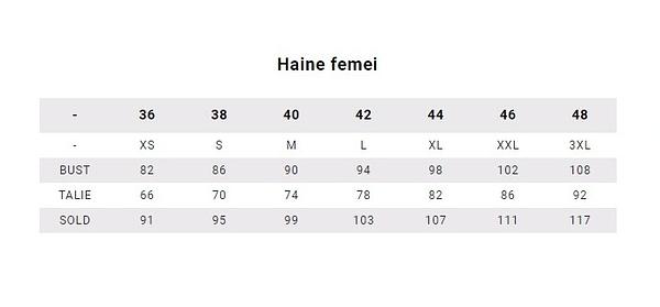 Tabel marimi 34