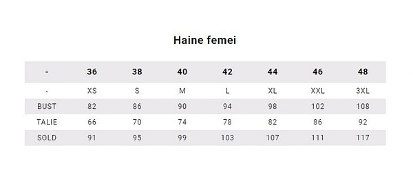 Tabel marimi 47